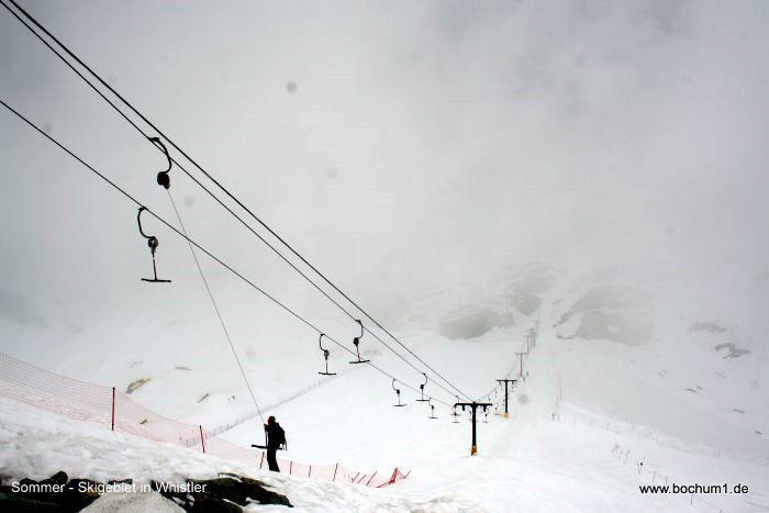 ausrüstung beim skifahren